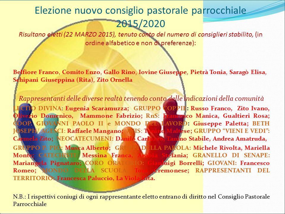 Elezione nuovo consiglio pastorale parrocchiale 2015/2020 Risultano eletti (22 MARZO 2015), tenuto conto del numero di consiglieri stabilito, (in ordi