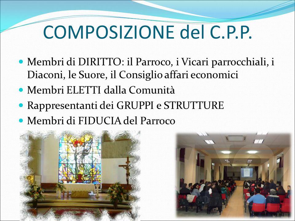 COMPOSIZIONE del C.P.P. Membri di DIRITTO: il Parroco, i Vicari parrocchiali, i Diaconi, le Suore, il Consiglio affari economici Membri ELETTI dalla C