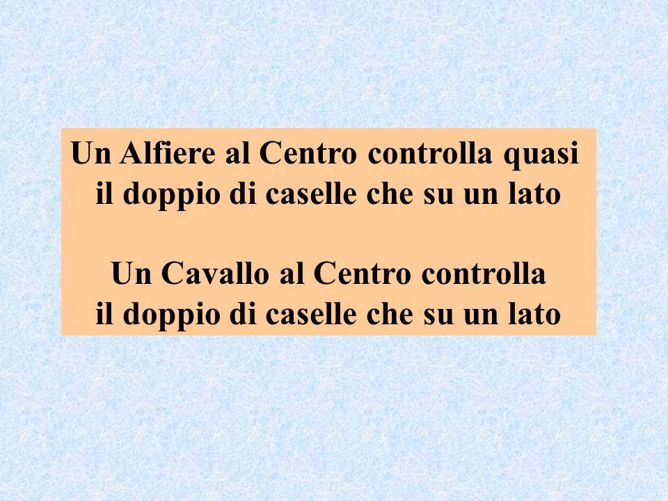 Un Alfiere al Centro controlla quasi il doppio di caselle che su un lato Un Cavallo al Centro controlla il doppio di caselle che su un lato