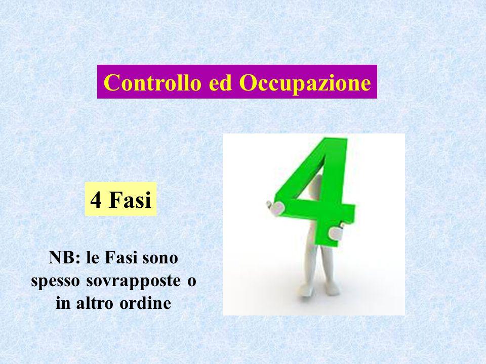 Controllo ed Occupazione 4 Fasi NB: le Fasi sono spesso sovrapposte o in altro ordine