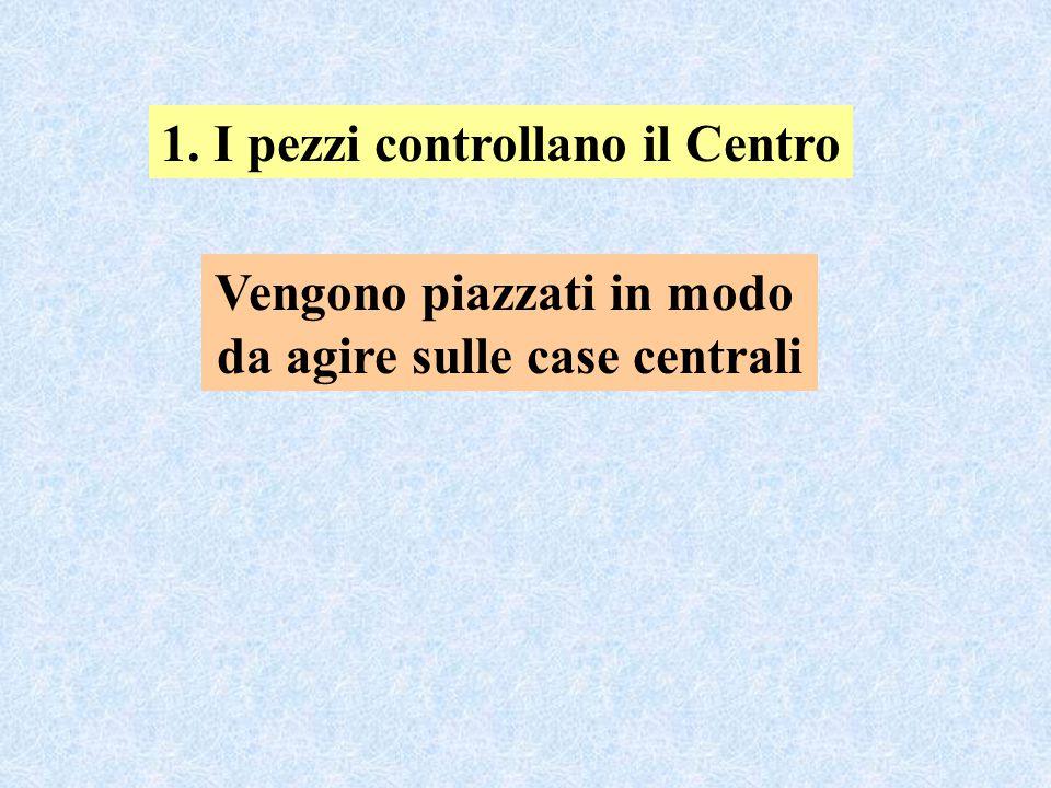 1. I pezzi controllano il Centro Vengono piazzati in modo da agire sulle case centrali