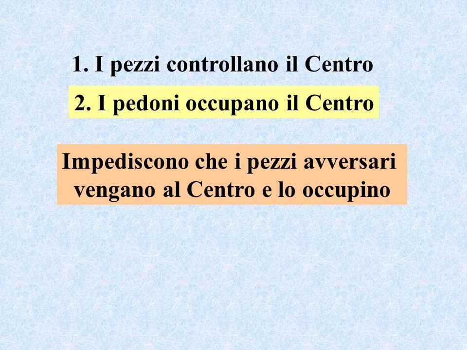 1. I pezzi controllano il Centro Impediscono che i pezzi avversari vengano al Centro e lo occupino 2. I pedoni occupano il Centro