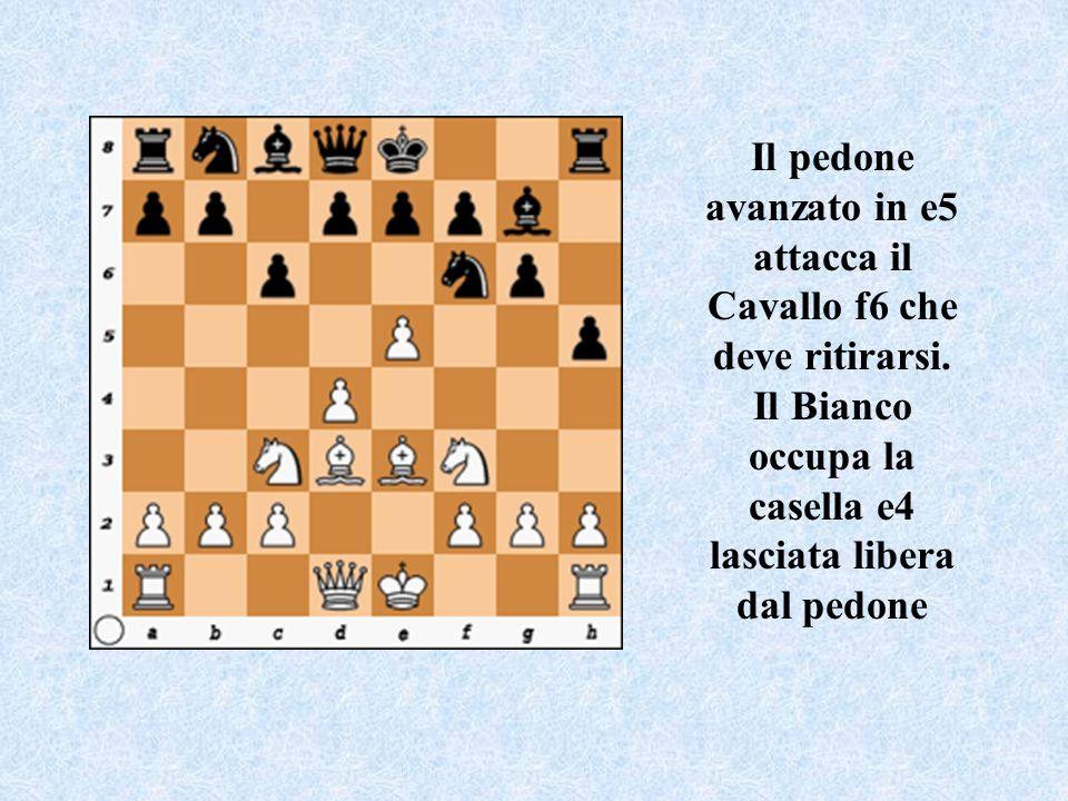 Il pedone avanzato in e5 attacca il Cavallo f6 che deve ritirarsi.