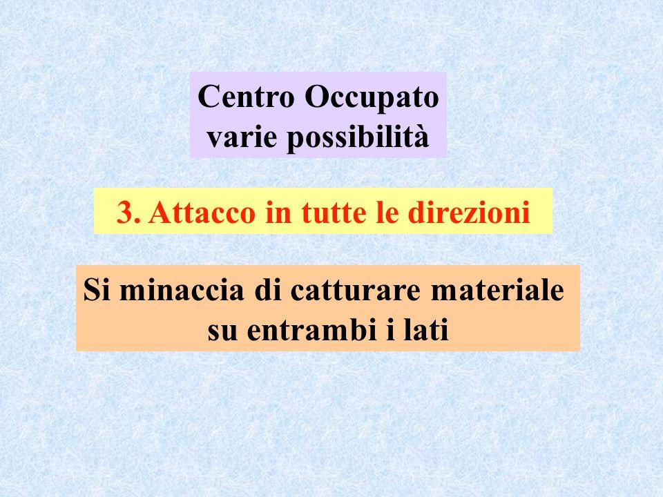 3. Attacco in tutte le direzioni Centro Occupato varie possibilità Si minaccia di catturare materiale su entrambi i lati