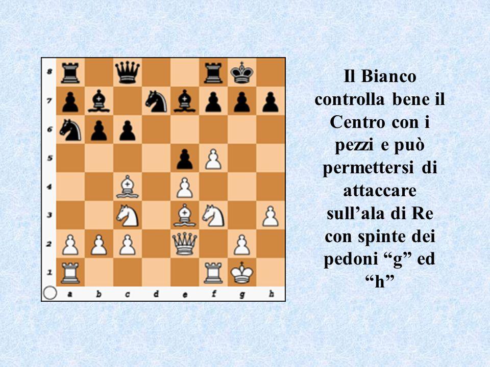 Il Bianco controlla bene il Centro con i pezzi e può permettersi di attaccare sull'ala di Re con spinte dei pedoni g ed h