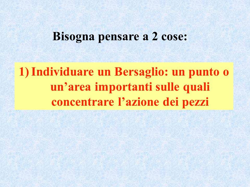 1)Individuare un Bersaglio: un punto o un'area importanti sulle quali concentrare l'azione dei pezzi