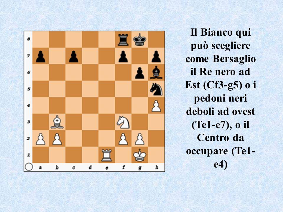 Il Bianco qui può scegliere come Bersaglio il Re nero ad Est (Cf3-g5) o i pedoni neri deboli ad ovest (Te1-e7), o il Centro da occupare (Te1- e4)