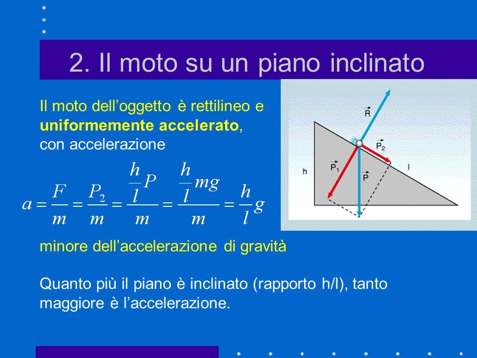2. Il moto su un piano inclinato Il moto dell'oggetto è rettilineo e uniformemente accelerato, con accelerazione minore dell'accelerazione di gravità