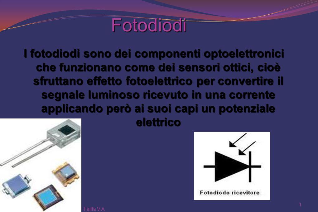 Fotodiodi Failla V A 1 I fotodiodi sono dei componenti optoelettronici che funzionano come dei sensori ottici, cioè sfruttano effetto fotoelettrico per convertire il segnale luminoso ricevuto in una corrente applicando però ai suoi capi un potenziale elettrico