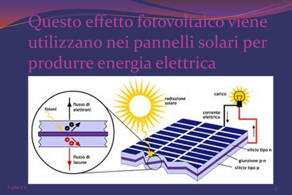 Questo effetto fotovoltaico viene utilizzano nei pannelli solari per produrre energia elettrica Failla V A 5