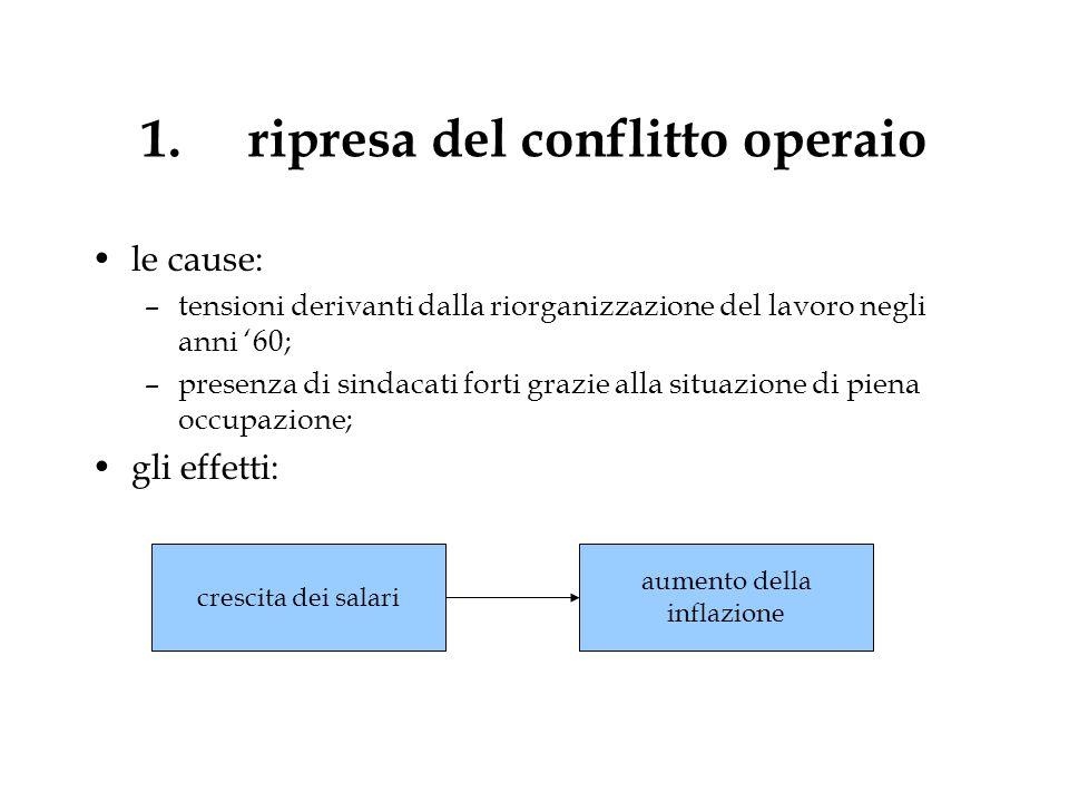 2.governo delle politiche della domanda il controllo della spesa pubblica diventa uno strumento di riproduzione del consenso