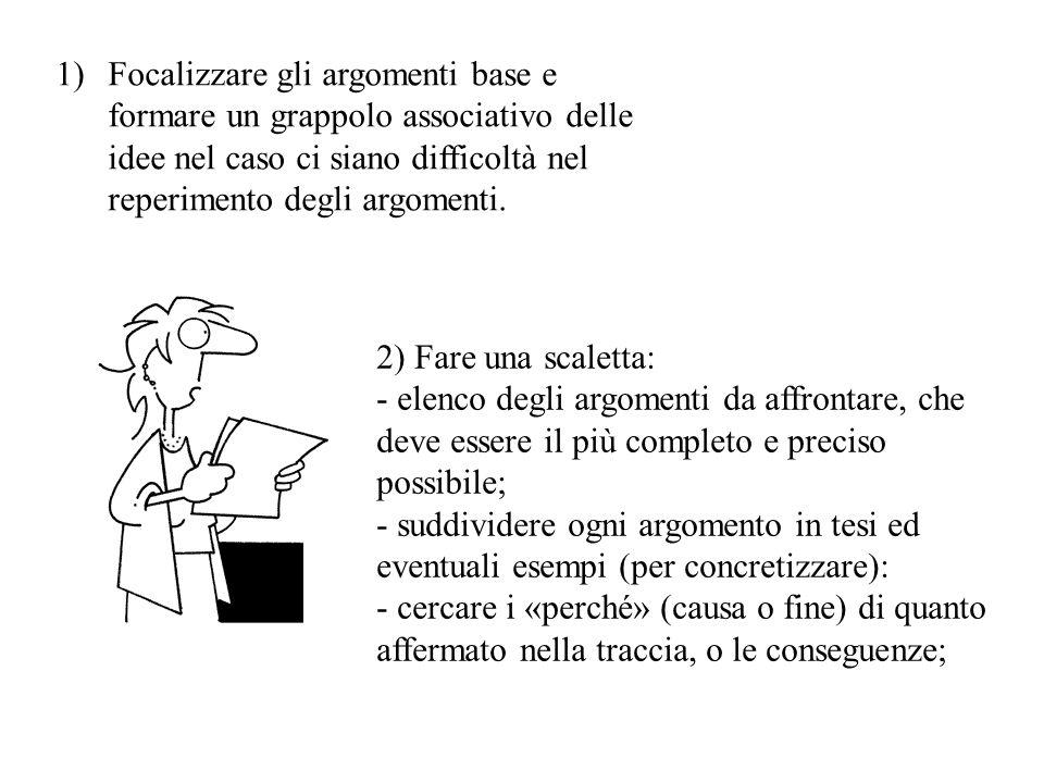 1)Focalizzare gli argomenti base e formare un grappolo associativo delle idee nel caso ci siano difficoltà nel reperimento degli argomenti.