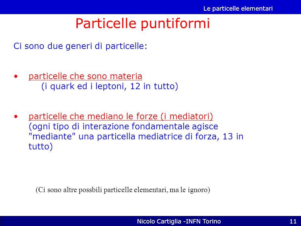 Le particelle elementari Nicolo Cartiglia -INFN Torino11 Particelle puntiformi Ci sono due generi di particelle: particelle che sono materia (i quark ed i leptoni, 12 in tutto) particelle che mediano le forze (i mediatori) (ogni tipo di interazione fondamentale agisce mediante una particella mediatrice di forza, 13 in tutto) (Ci sono altre possbili particelle elementari, ma le ignoro)