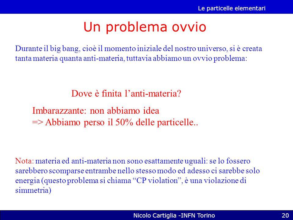 Le particelle elementari Nicolo Cartiglia -INFN Torino20 Un problema ovvio Durante il big bang, cioè il momento iniziale del nostro universo, si è creata tanta materia quanta anti-materia, tuttavia abbiamo un ovvio problema: Dove è finita l'anti-materia.