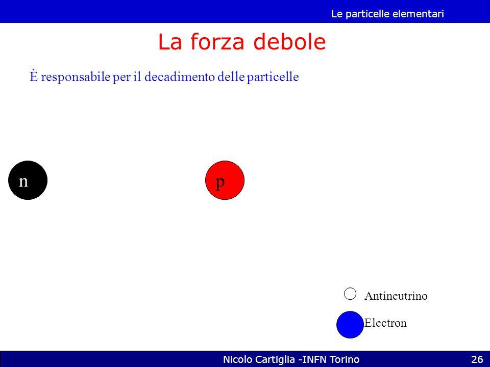 Le particelle elementari Nicolo Cartiglia -INFN Torino26 La forza debole np Antineutrino Electron È responsabile per il decadimento delle particelle