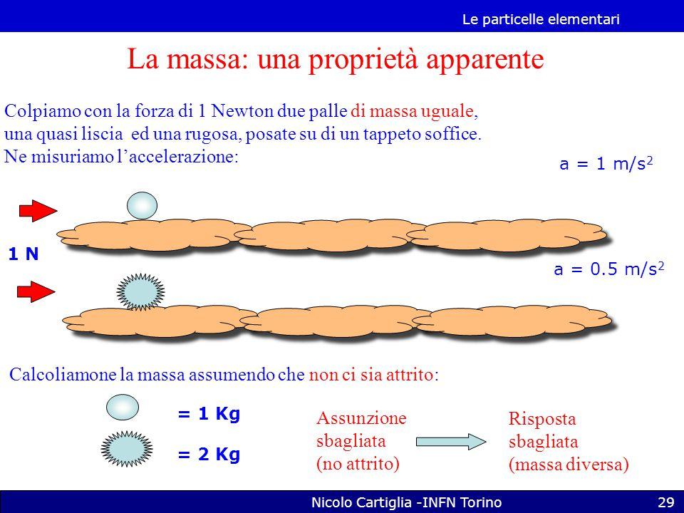 Le particelle elementari Nicolo Cartiglia -INFN Torino29 La massa: una proprietà apparente Colpiamo con la forza di 1 Newton due palle di massa uguale, una quasi liscia ed una rugosa, posate su di un tappeto soffice.