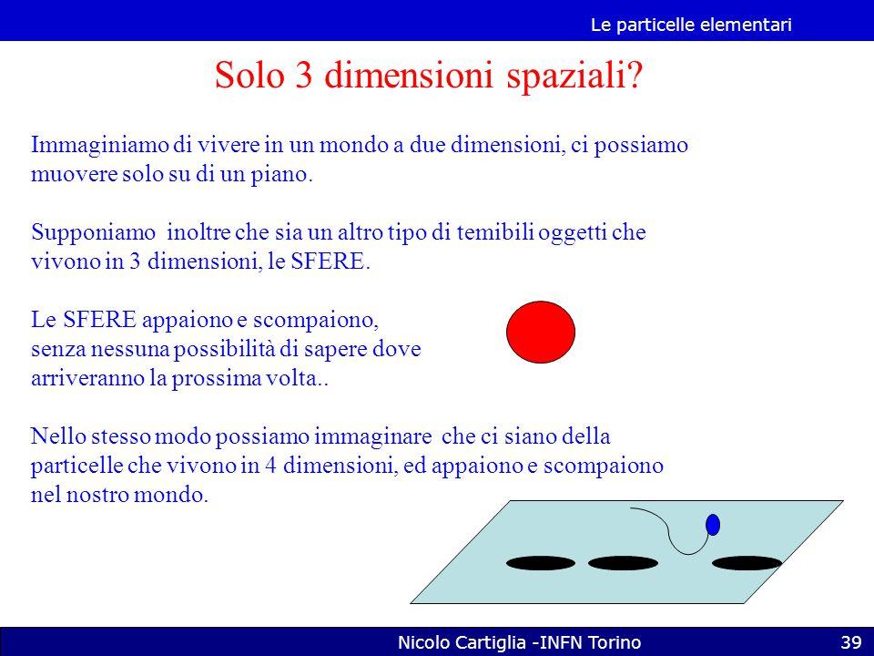 Le particelle elementari Nicolo Cartiglia -INFN Torino39 Solo 3 dimensioni spaziali.