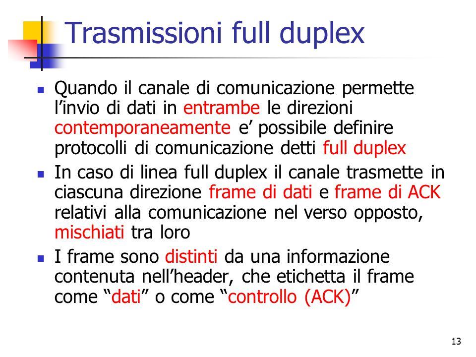 13 Trasmissioni full duplex Quando il canale di comunicazione permette l'invio di dati in entrambe le direzioni contemporaneamente e' possibile definire protocolli di comunicazione detti full duplex In caso di linea full duplex il canale trasmette in ciascuna direzione frame di dati e frame di ACK relativi alla comunicazione nel verso opposto, mischiati tra loro I frame sono distinti da una informazione contenuta nell'header, che etichetta il frame come dati o come controllo (ACK)