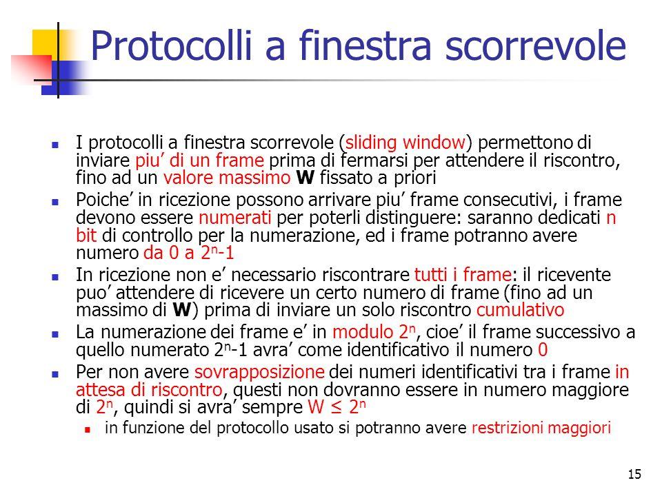 15 Protocolli a finestra scorrevole I protocolli a finestra scorrevole (sliding window) permettono di inviare piu' di un frame prima di fermarsi per attendere il riscontro, fino ad un valore massimo W fissato a priori Poiche' in ricezione possono arrivare piu' frame consecutivi, i frame devono essere numerati per poterli distinguere: saranno dedicati n bit di controllo per la numerazione, ed i frame potranno avere numero da 0 a 2 n -1 In ricezione non e' necessario riscontrare tutti i frame: il ricevente puo' attendere di ricevere un certo numero di frame (fino ad un massimo di W) prima di inviare un solo riscontro cumulativo La numerazione dei frame e' in modulo 2 n, cioe' il frame successivo a quello numerato 2 n -1 avra' come identificativo il numero 0 Per non avere sovrapposizione dei numeri identificativi tra i frame in attesa di riscontro, questi non dovranno essere in numero maggiore di 2 n, quindi si avra' sempre W ≤ 2 n in funzione del protocollo usato si potranno avere restrizioni maggiori