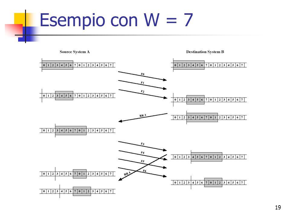 19 Esempio con W = 7