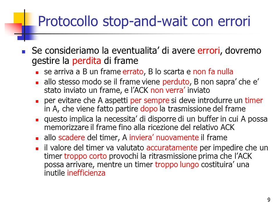 9 Protocollo stop-and-wait con errori Se consideriamo la eventualita' di avere errori, dovremo gestire la perdita di frame se arriva a B un frame errato, B lo scarta e non fa nulla allo stesso modo se il frame viene perduto, B non sapra' che e' stato inviato un frame, e l'ACK non verra' inviato per evitare che A aspetti per sempre si deve introdurre un timer in A, che viene fatto partire dopo la trasmissione del frame questo implica la necessita' di disporre di un buffer in cui A possa memorizzare il frame fino alla ricezione del relativo ACK allo scadere del timer, A inviera' nuovamente il frame il valore del timer va valutato accuratamente per impedire che un timer troppo corto provochi la ritrasmissione prima che l'ACK possa arrivare, mentre un timer troppo lungo costituira' una inutile inefficienza