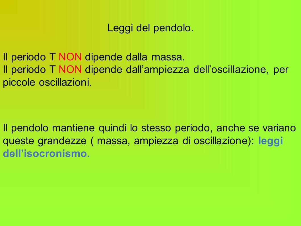 Leggi del pendolo.Il periodo T NON dipende dalla massa.