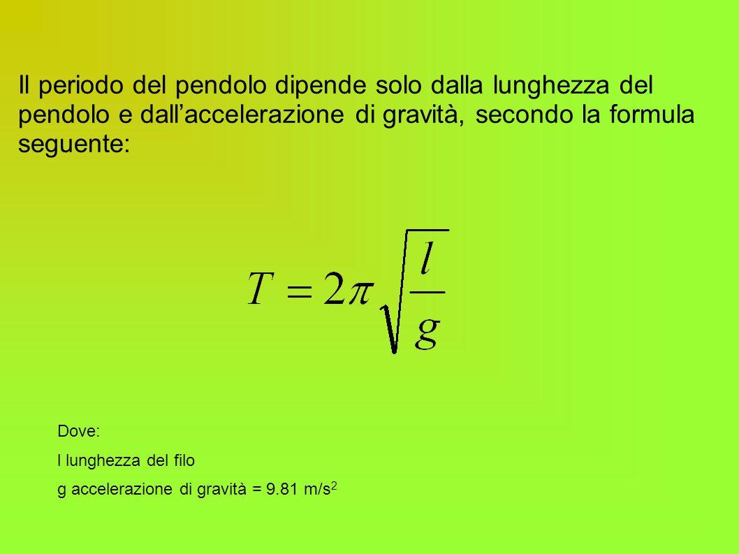 Il periodo del pendolo dipende solo dalla lunghezza del pendolo e dall'accelerazione di gravità, secondo la formula seguente: Dove: l lunghezza del filo g accelerazione di gravità = 9.81 m/s 2