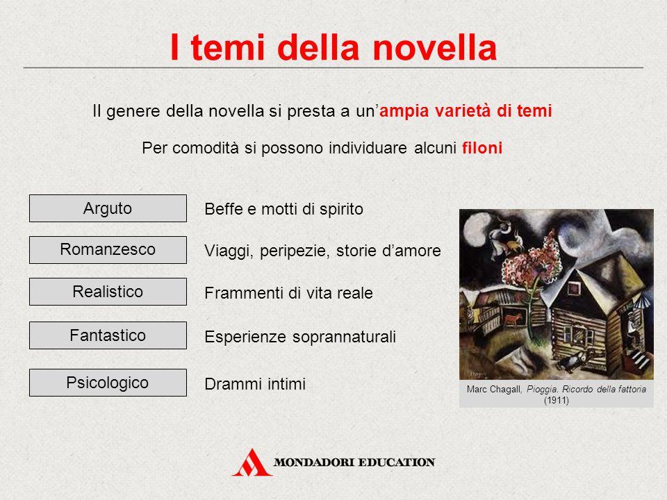 I temi della novella Il genere della novella si presta a un'ampia varietà di temi Per comodità si possono individuare alcuni filoni Arguto Beffe e mot