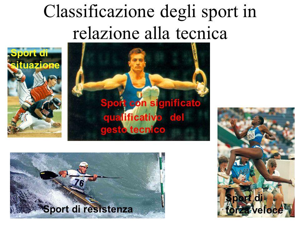 Classificazione degli sport in relazione alla tecnica Sport con significato qualificativo del gesto tecnico Sport di resistenza Sport di situazione Sp