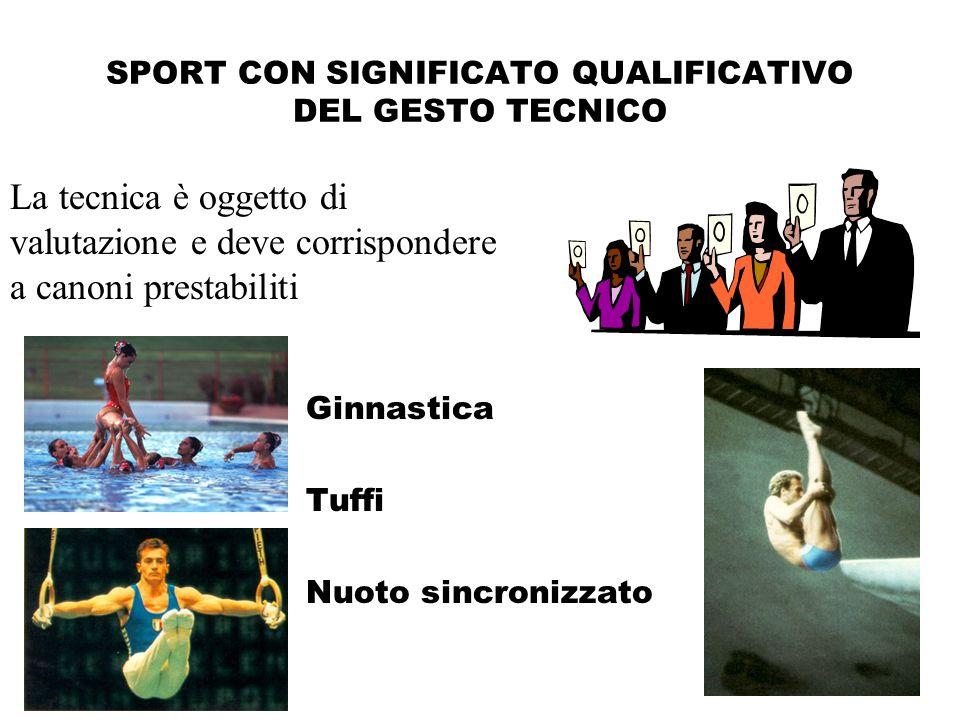 SPORT CON SIGNIFICATO QUALIFICATIVO DEL GESTO TECNICO Ginnastica Tuffi Nuoto sincronizzato La tecnica è oggetto di valutazione e deve corrispondere a