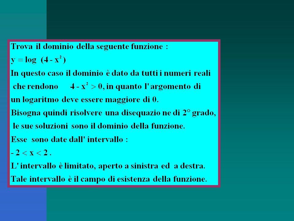 Altro Es. logaritmi