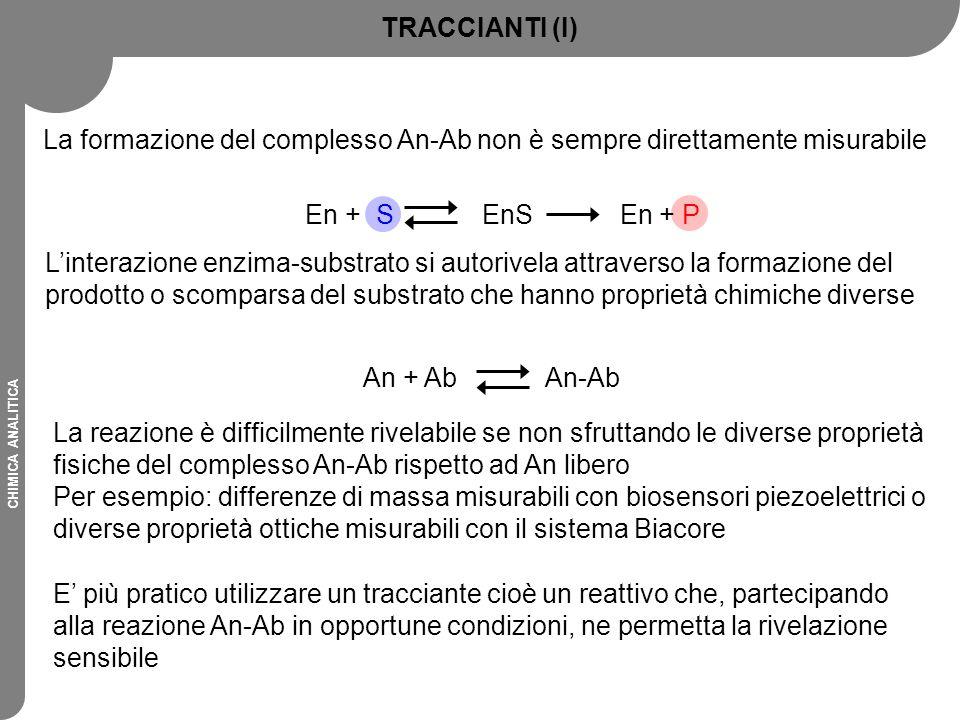 CHIMICA ANALITICA TRACCIANTI (I) En + S EnS En + P L'interazione enzima-substrato si autorivela attraverso la formazione del prodotto o scomparsa del