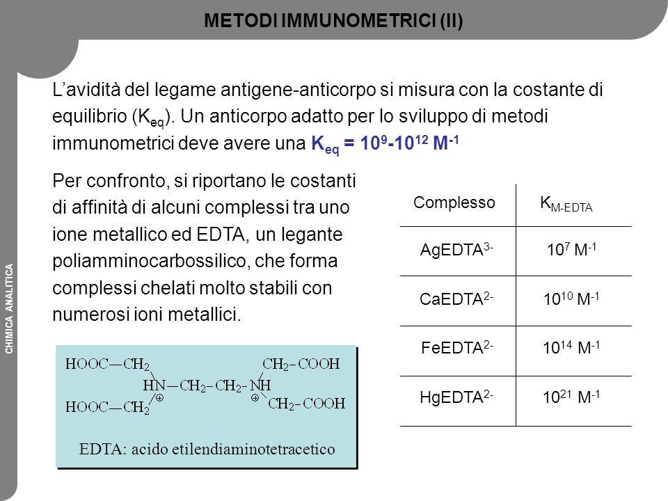CHIMICA ANALITICA Caratteristiche fondamentali di un anticorpo sono l'affinità (misurata in termini chimico-fisici dalla costante di equilibrio K) e la specificità (capacità di riconoscere l'analita, distinguendolo da molecole a struttura simile).