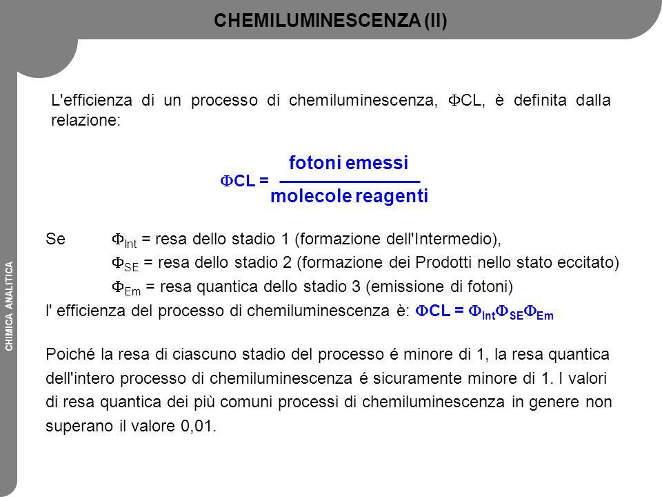 CHIMICA ANALITICA L'efficienza di un processo di chemiluminescenza,  CL, è definita dalla relazione:  CL = fotoni emessi molecole reagenti Se  Int