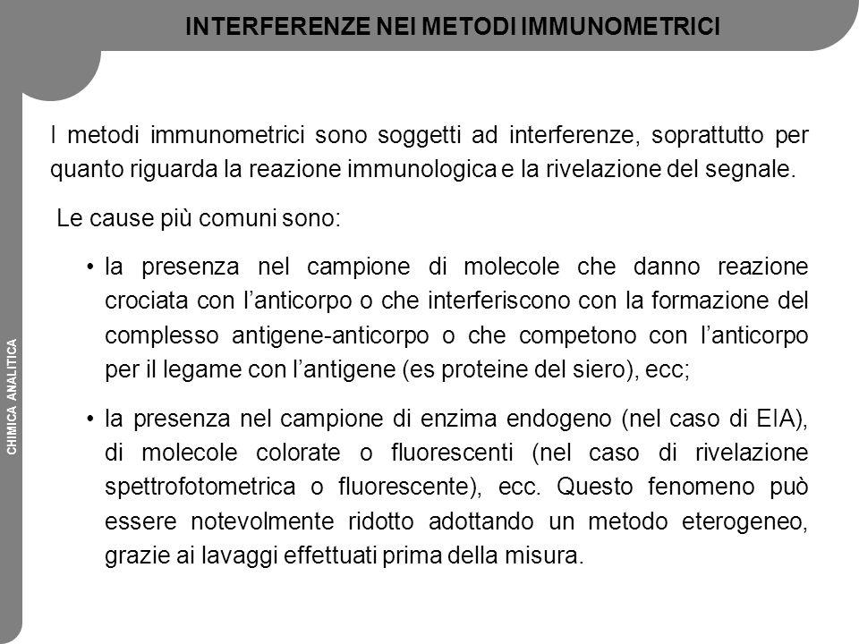 CHIMICA ANALITICA I metodi immunometrici sono soggetti ad interferenze, soprattutto per quanto riguarda la reazione immunologica e la rivelazione del