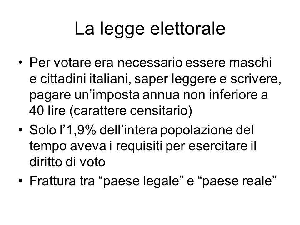 La legge elettorale Per votare era necessario essere maschi e cittadini italiani, saper leggere e scrivere, pagare un'imposta annua non inferiore a 40