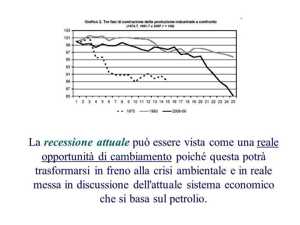 La recessione attuale può essere vista come una reale opportunità di cambiamento poiché questa potrà trasformarsi in freno alla crisi ambientale e in reale messa in discussione dell attuale sistema economico che si basa sul petrolio.
