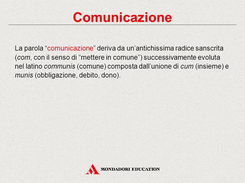 La parola comunicazione deriva da un'antichissima radice sanscrita (com, con il senso di mettere in comune ) successivamente evoluta nel latino communis (comune) composta dall'unione di cum (insieme) e munis (obbligazione, debito, dono).