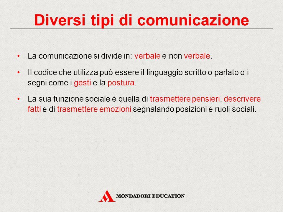 La comunicazione si divide in: verbale e non verbale.