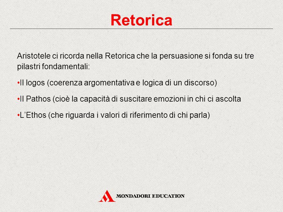 Aristotele ci ricorda nella Retorica che la persuasione si fonda su tre pilastri fondamentali: Il logos (coerenza argomentativa e logica di un discorso) Il Pathos (cioè la capacità di suscitare emozioni in chi ci ascolta L'Ethos (che riguarda i valori di riferimento di chi parla) Retorica