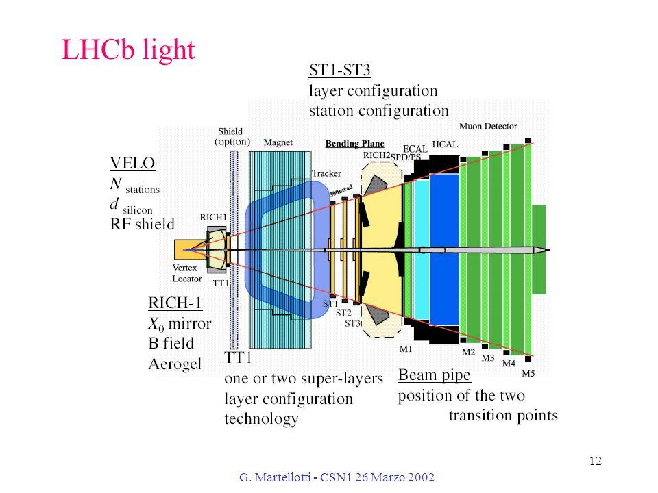 G. Martellotti - CSN1 26 Marzo 2002 12 LHCb light