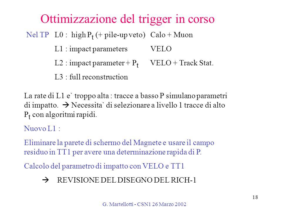 G. Martellotti - CSN1 26 Marzo 2002 18 Ottimizzazione del trigger in corso Nel TP L0 : high P t (+ pile-up veto) Calo + Muon L1 : impact parameters VE