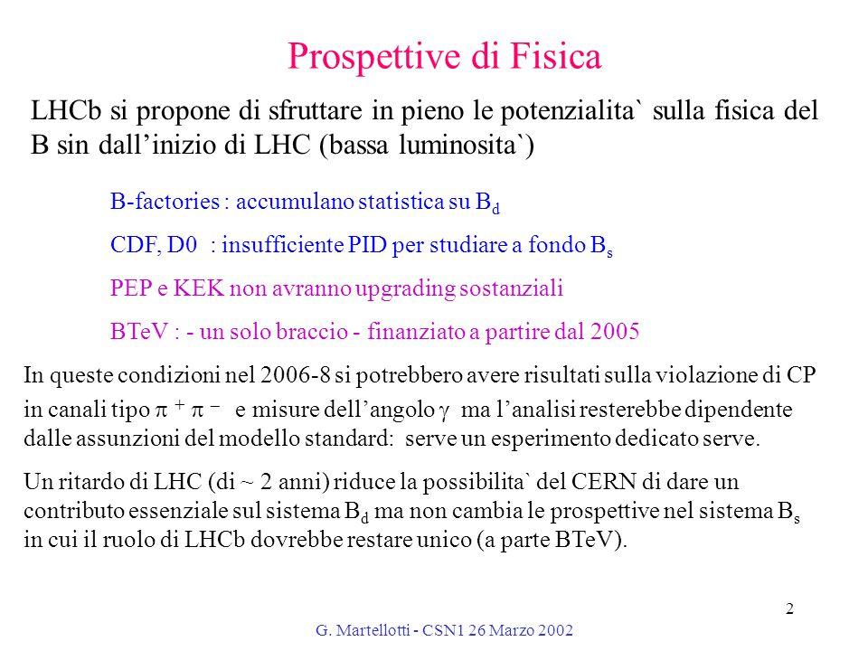 G. Martellotti - CSN1 26 Marzo 2002 2 Prospettive di Fisica LHCb si propone di sfruttare in pieno le potenzialita` sulla fisica del B sin dall'inizio