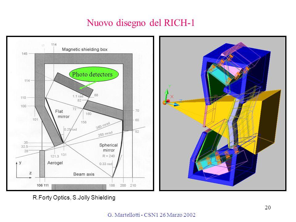 G. Martellotti - CSN1 26 Marzo 2002 20 R.Forty Optics, S.Jolly Shielding Nuovo disegno del RICH-1 Photo detectors