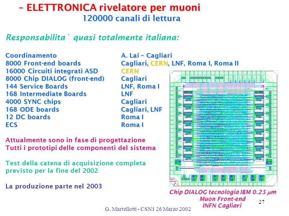 G. Martellotti - CSN1 26 Marzo 2002 27 – ELETTRONICA rivelatore per muoni – ELETTRONICA rivelatore per muoni 120000 canali di lettura Responsabilita`