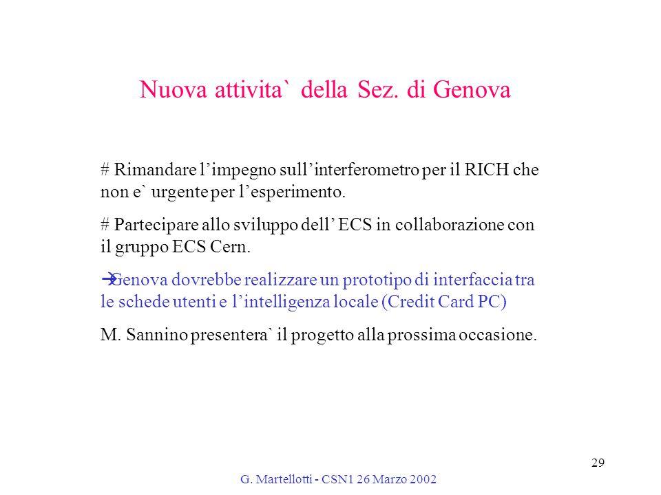 G. Martellotti - CSN1 26 Marzo 2002 29 Nuova attivita` della Sez. di Genova # Rimandare l'impegno sull'interferometro per il RICH che non e` urgente p