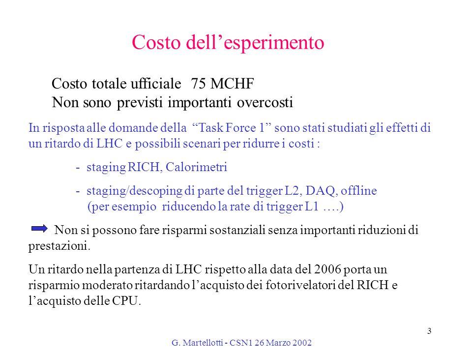 G. Martellotti - CSN1 26 Marzo 2002 3 Costo dell'esperimento Costo totale ufficiale 75 MCHF Non sono previsti importanti overcosti In risposta alle do
