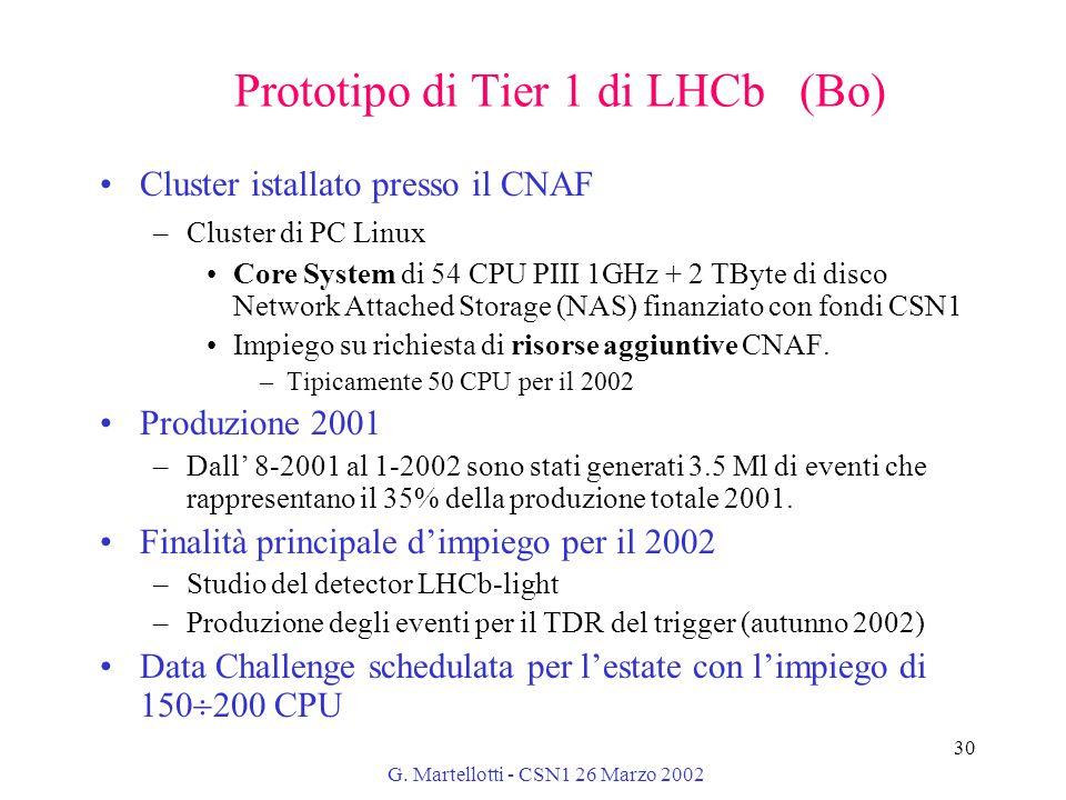 G. Martellotti - CSN1 26 Marzo 2002 30 Prototipo di Tier 1 di LHCb (Bo) Cluster istallato presso il CNAF –Cluster di PC Linux Core System di 54 CPU PI