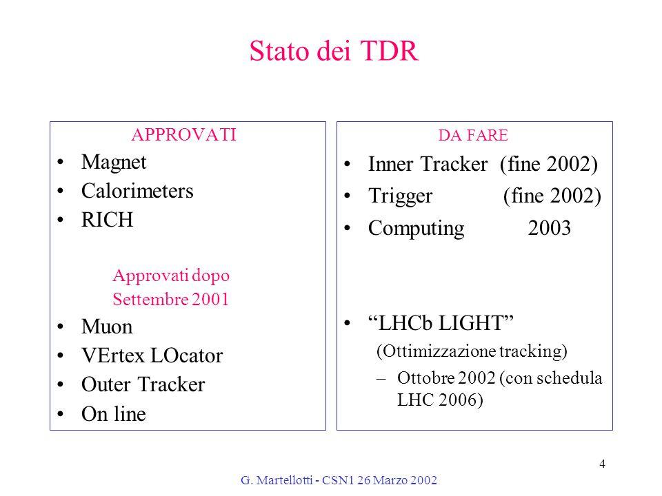 G. Martellotti - CSN1 26 Marzo 2002 4 Stato dei TDR APPROVATI Magnet Calorimeters RICH Approvati dopo Settembre 2001 Muon VErtex LOcator Outer Tracker