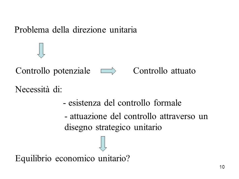 10 Problema della direzione unitaria Controllo potenziale Necessità di: - esistenza del controllo formale - attuazione del controllo attraverso un dis